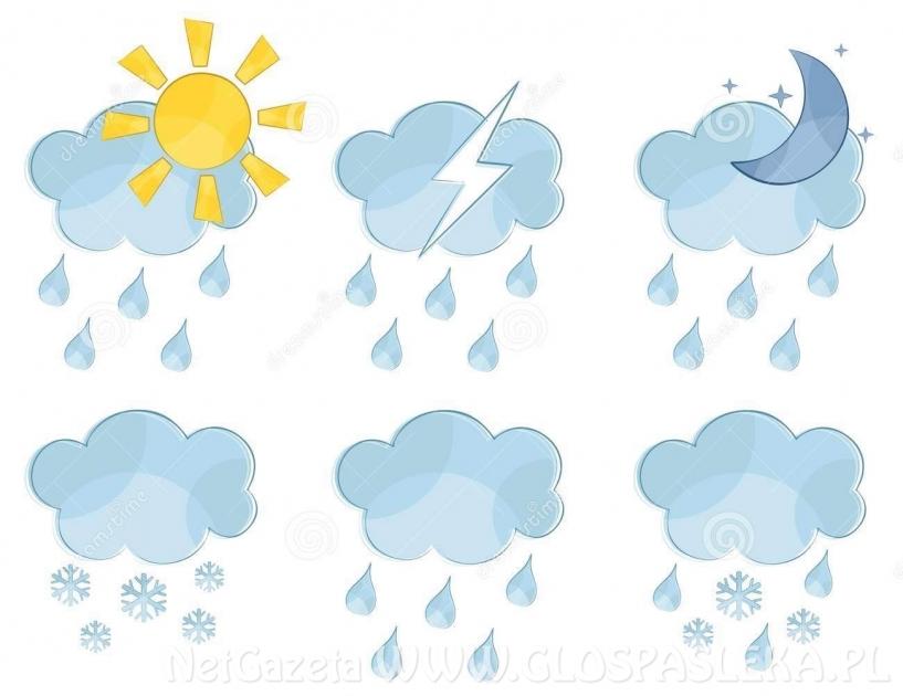 Uwaga – załamanie pogody